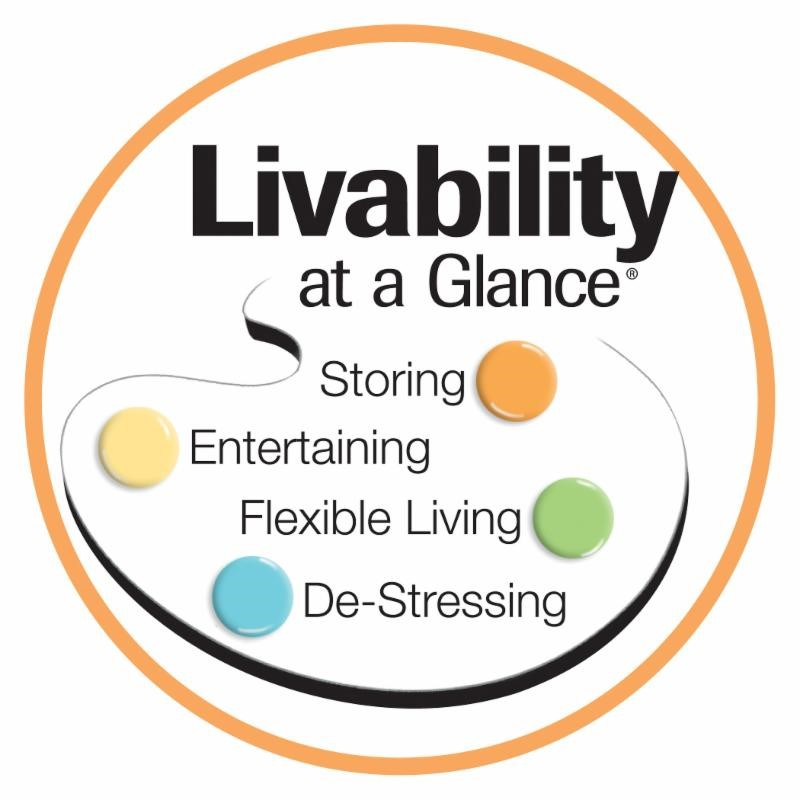 Livability at a Glance